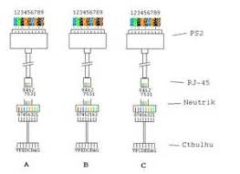 ps controller to usb wiring diagram images ps controller to usb usb to ps2 controller wiring usb wiring diagram and