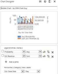Dynamics Crm Chart Editor Bubble Charts In Dynamics Crm Crm Chart Guy