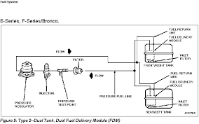 ford f dual fuel tank diagram vehiclepad wiring diagrams 1995 5 8l f150 fuel pump and or dual tank question ford truck