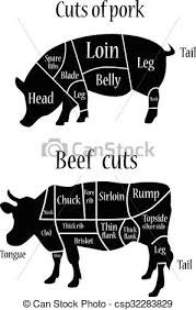 Cow Meat Chart Butcher Chart