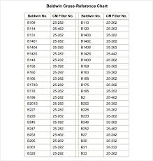 Emgo Oil Filter Cross Reference Chart Kohler Engine Filter Cross Reference
