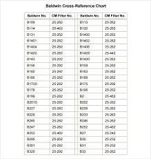 Baldwin Air Filter Cross Reference Chart Kohler Engine Filter Cross Reference
