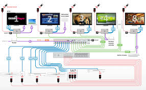 sky wiring diagram multi room sky image wiring diagram audio visual installers berkshire home automation on sky wiring diagram multi room