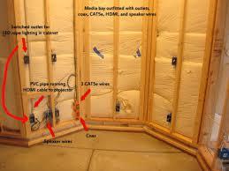 home speaker wiring wiring diagram pro home speaker wiring custom media cabinet basement ideas home speaker wiring accessories
