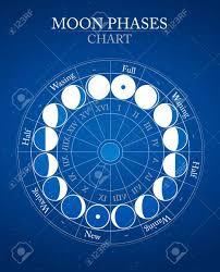 2018 Moon Chart November 2018 Calendar Moon Phases Free June 2019 Calendar