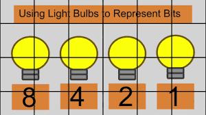Binary Light Bulbs Intro To Binary Numbers