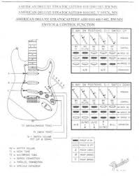 fender american deluxe stratocaster s1 wiring diagram wiring diagram deluxe stratocaster wiring diagram diagrams for