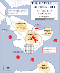 the battle of bunker hill the battle of bunker hill writework the third and final british attack on bunker hill