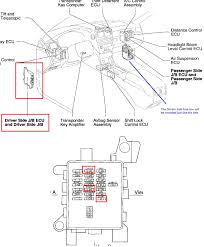 lexus gs engine diagram 1999 lexus gs 300 fuse box 1999 wiring diagrams