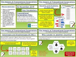 Tncs Charts Nigeria The Impacts Of Transnational Corporations