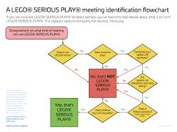 Rytary Conversion Chart 22 Factual Debate Flow Chart Pdf