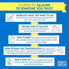 How To Talk To Anyone 5 Steps To Talking To Someone You Trust Reachout Australia