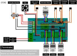 stepper motor wiring