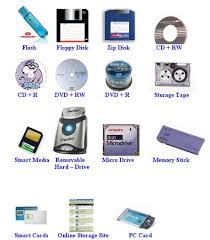 data storage devices physical storage devices overview data recovery blog