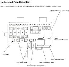 need 5th gen fuse box diagram honda prelude forum this image has been resized click this bar to view the full image