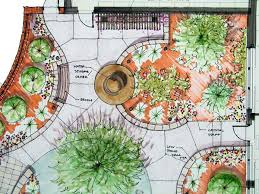 design a garden. In The Ideal World, We Would All Like To Be Able Choose A Plot Of Just Right Size, With Soil And Aspect. Design Garden