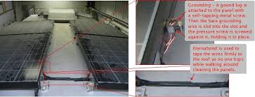 off grid solar power system on an rv recreational vehicle or the frames of all the solar panels had to be connected a bare ground wire see yellow line in the wiring diagram above if there is a short circuit in