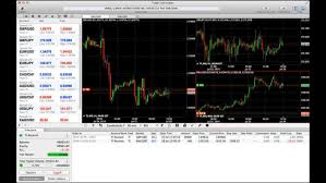 Free Forex Charting Software For Mac Trade Interceptor For Mac Free Download Version 3 5 21