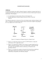 elementary diagrams 1 elementary diagrams definitions an elementary diagram also called a schematic diagram is defined