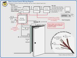 lenel access control wiring diagram neveste info lnl-1300e wiring diagram at Lnl 1300e Wiring Diagram