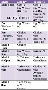 Weekly Meal Plan Magnificent 44 Day Fix Extreme Review Week 44 Meal Plan Workout