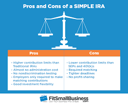 Simple Ira Vs Sep Ira Chart Simple Ira Rules Providers Contribution Limits Deadlines