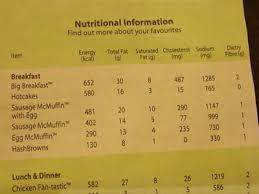 Mcdonald S Menu Calorie Chart Jeffs Blog Im Lovin Mcdonalds Nutrition Labels