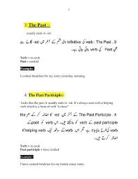 Urdu Grammar Charts English Grammar 12 Tense Rules Formula Chart With Examples