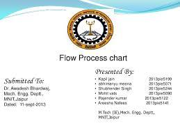 Mnit Org Chart Flow Process Chart