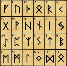 Eldar Futhark Runes