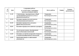 Отчет о практике на ООО Газпром Трансгаз Казань Отчёт по практике Отчёт по практике Отчет о практике на ООО Газпром Трансгаз Казань 4
