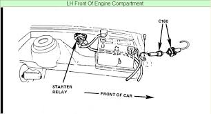 wiring diagram starter solenoid the wiring diagram 1990 ford escort the starter solenoid relay wiring diagram wiring