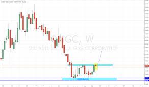 Ongc Stock Chart Ongc Stock Price And Chart Bse Ongc Tradingview India