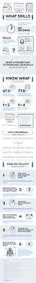 Infographic Resume Examples What Is An Infographic Resume Tolgjcmanagementco 79