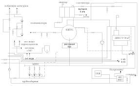 Тягодутьевая установка котла Отчет по учебной практике на  Схема обработки воды