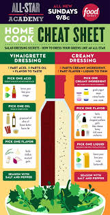 Salad Dressing Chart 18 Salad Salad Dressing Infographics That Will Help You