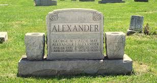 George M. Alexander (1851-1901) - Find A Grave Memorial