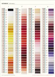 Mettler Thread Color Chart Free 36 Competent Mettler Metrosene Thread Color Chart