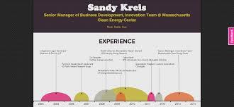 22. Sandy Kreis