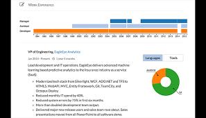 Bringing Data Visualization to the Tech Resume | Eric Farr | Pulse |  LinkedIn