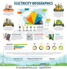 Electricity Infographic Of Energy Generation Graph