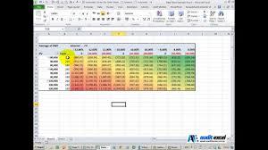 Three Way Data Table Excel