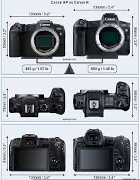 Size Comparison Canon Eos Rp Vs Eos R Vs Sony A7 Iii Vs
