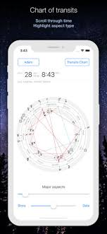 5 Astrology Apps To Read Your Birth Chart On That Will Help