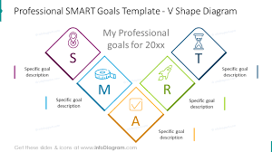 Smart Goals Template 15 Modern Smart Goal Setting Diagrams Template Presentation With Example Objectives Outline Powerpoint Graphics