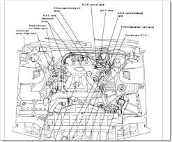 1996 nissan sentra wiring schematic images knock sensor location image wiring diagram engine schematic