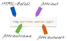 Attribute ergänzen HTML-Befehle - Sinn und Anwendung