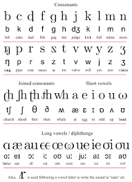 Spelling Alphabet Chart File Initial Teaching Alphabet Ita Chart Svg Wikimedia Commons
