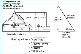 480 power in diagram data wiring diagram blog 19 good figure of step up transformer 208 to 480 wiring diagram power supply diagram 480 power in diagram