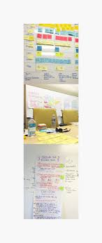 Design User Research Googlegroups Com Google Spaces Scot Charles Przybylski
